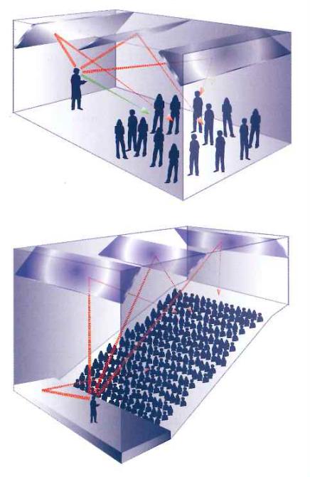 Materiales  de  absorción  acústica  empleados  en  el  diseño  de  interiores
