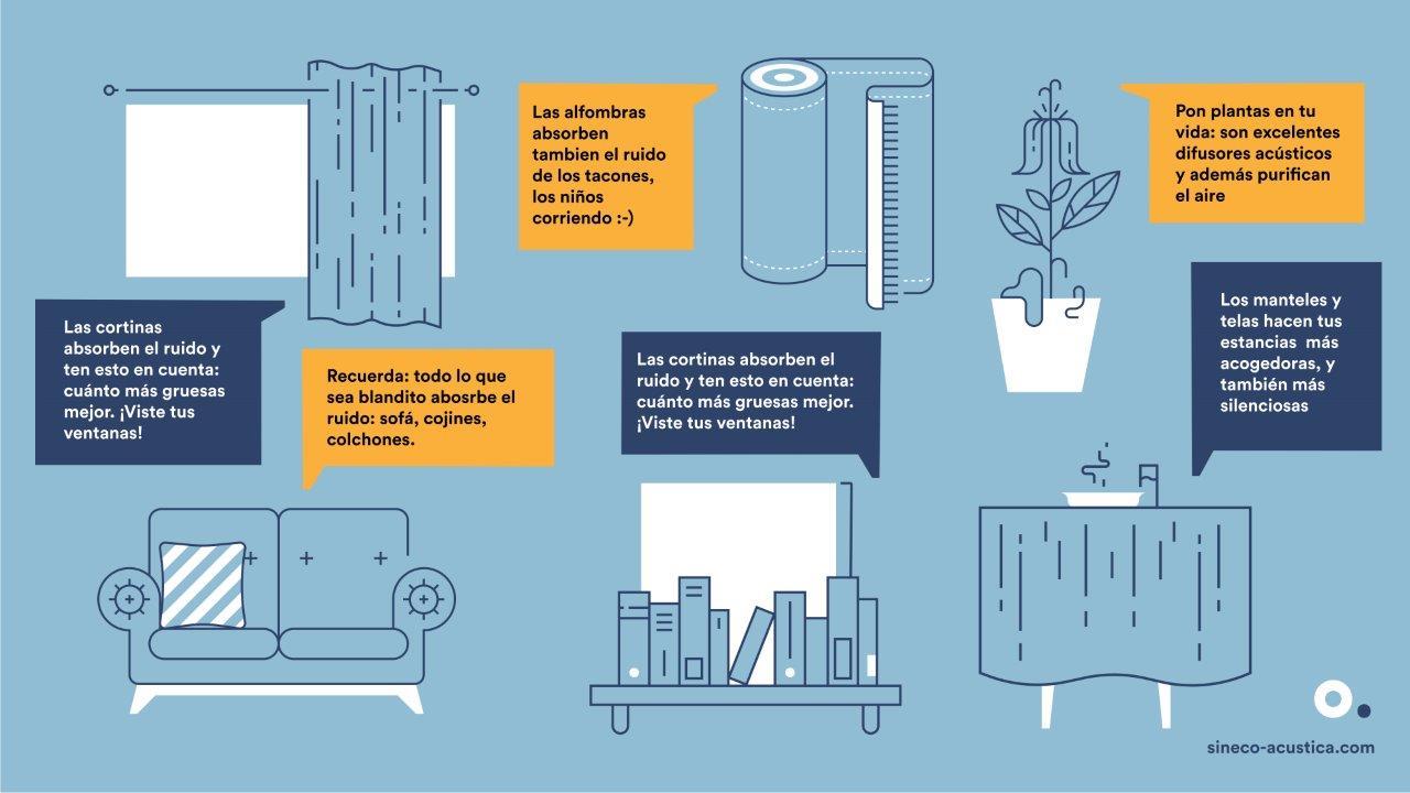 Mejora la acústica de tu casa